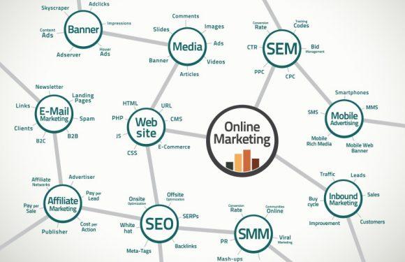How Do You Define Digital Marketing?